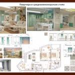дизайн проекты квартир старый оскол, дизайн и ремонт