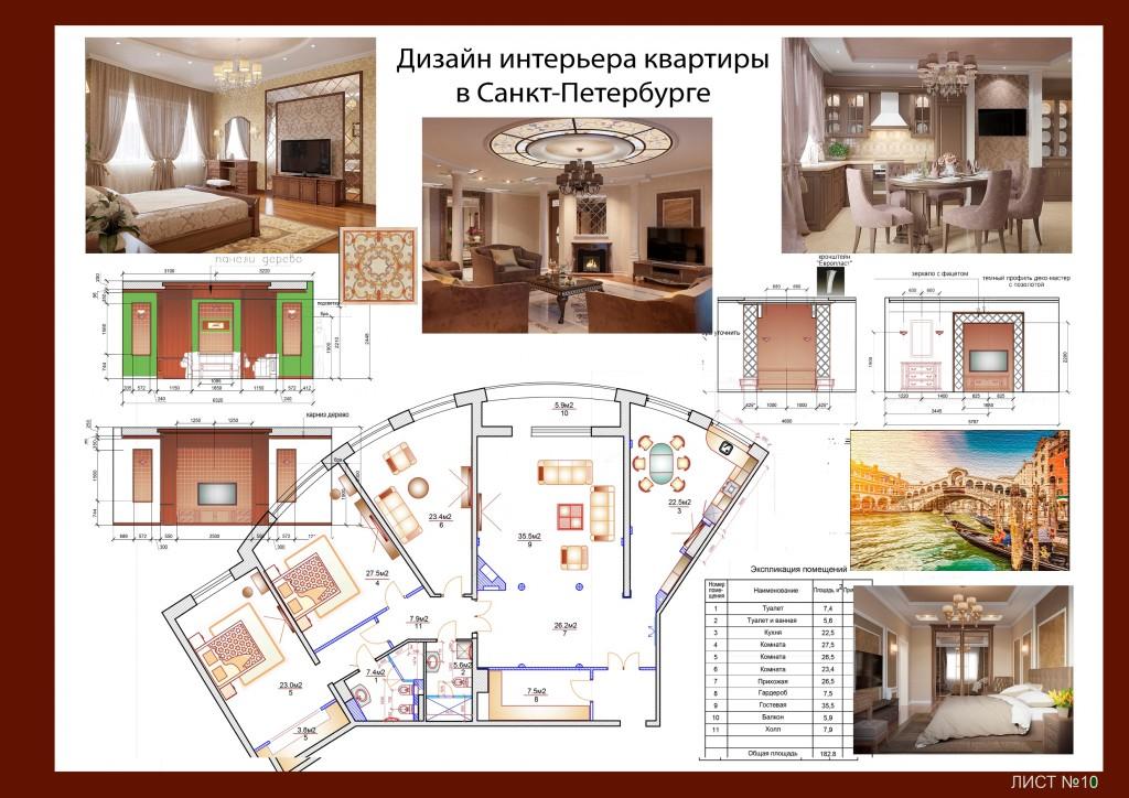 дизайн интерьеров, дизайн старый оскол