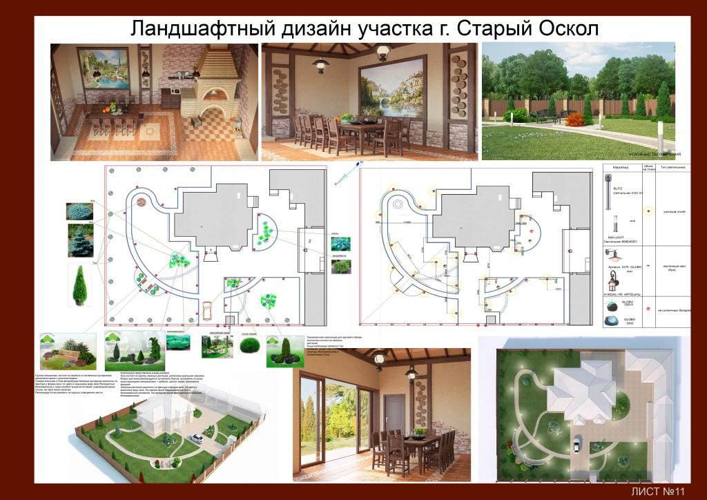 Дизайн участка, ландшафтный дизайн