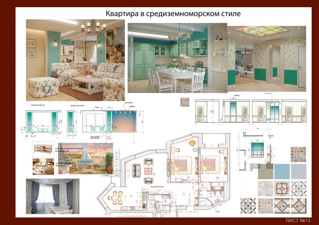 дизайн интерьеров, дизайн и ремонт, стиль прованс