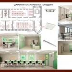 Дизайн интерьеров , офисы, джизайнпроект, ремонт офисов